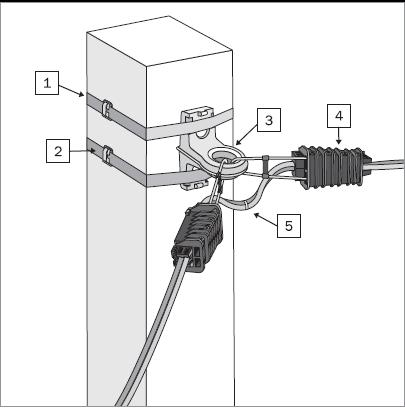 кабель ввгнг ф ды 3х2.5 цена